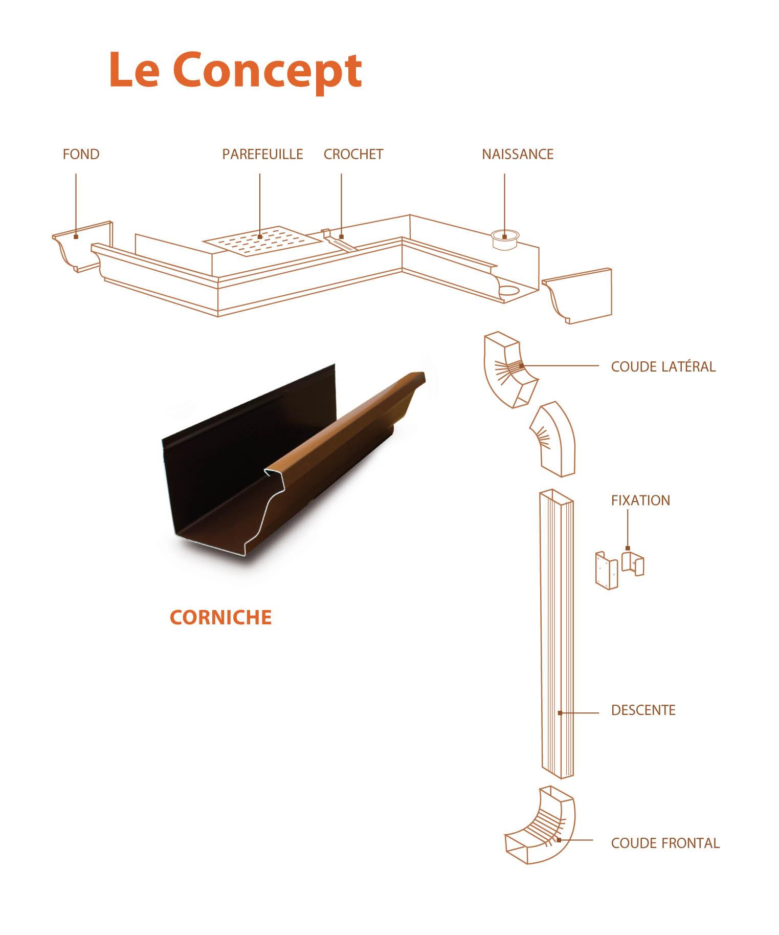 et si on essayait la goutti re aluminium couverture facile. Black Bedroom Furniture Sets. Home Design Ideas
