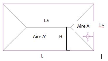 calcul de la surface dun toit 4 pans - Comment Calculer La Surface D Une Maison